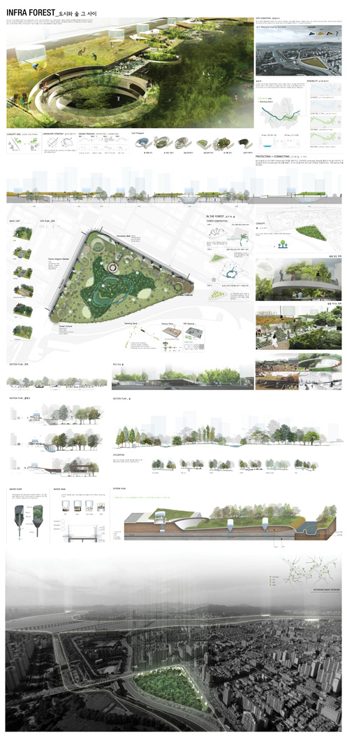 architecture thesis projects harvard Find and save ideas about harvard architecture on pinterest | see more ideas about harvard gsd, harvard university and linear search.